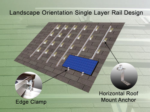Landscape Orientation Single Layer Rail Design